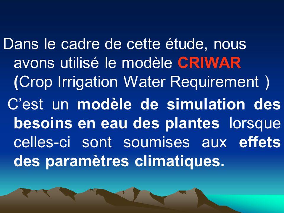 Dans le cadre de cette étude, nous avons utilisé le modèle CRIWAR (Crop Irrigation Water Requirement )