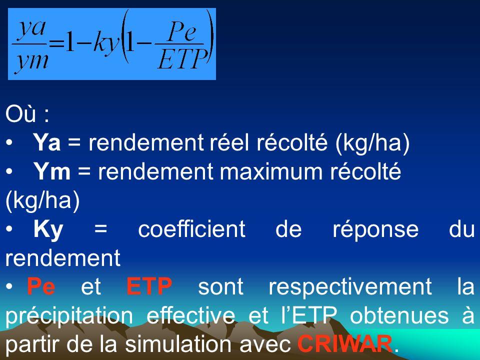 Où :Ya = rendement réel récolté (kg/ha) Ym = rendement maximum récolté (kg/ha) Ky = coefficient de réponse du rendement.
