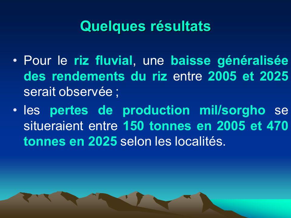 Quelques résultats Pour le riz fluvial, une baisse généralisée des rendements du riz entre 2005 et 2025 serait observée ;