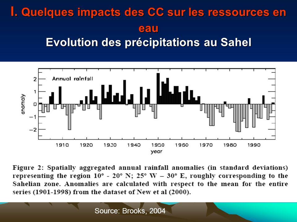 I. Quelques impacts des CC sur les ressources en eau Evolution des précipitations au Sahel