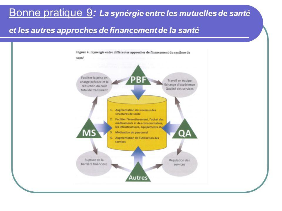 Bonne pratique 9: La synérgie entre les mutuelles de santé et les autres approches de financement de la santé