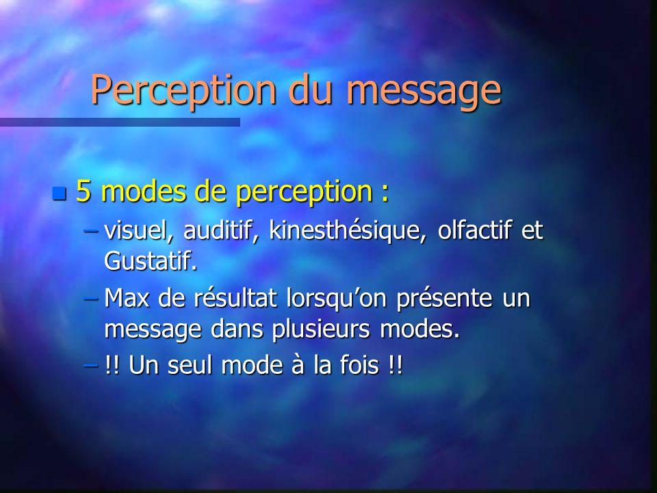 Perception du message 5 modes de perception :
