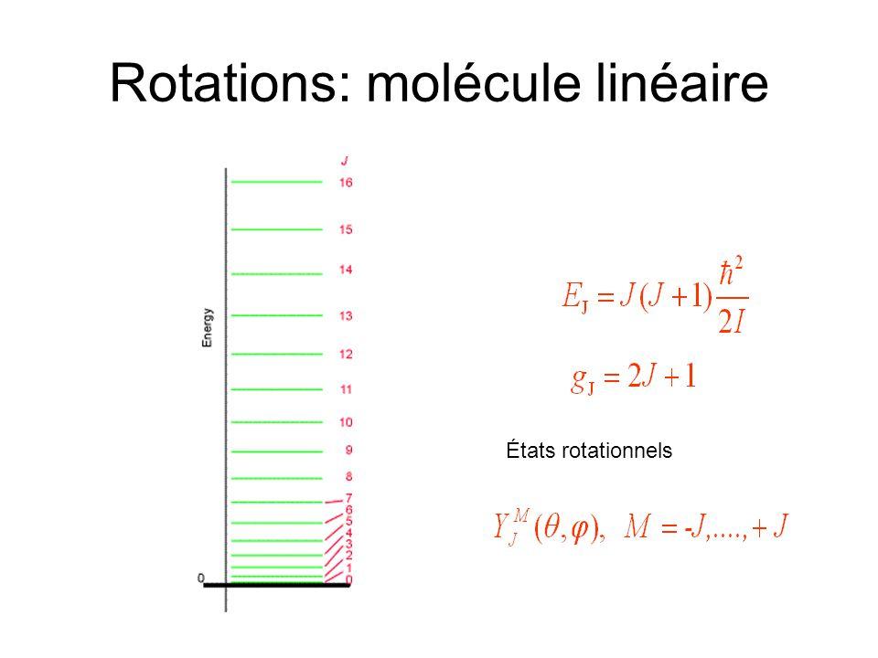 Rotations: molécule linéaire