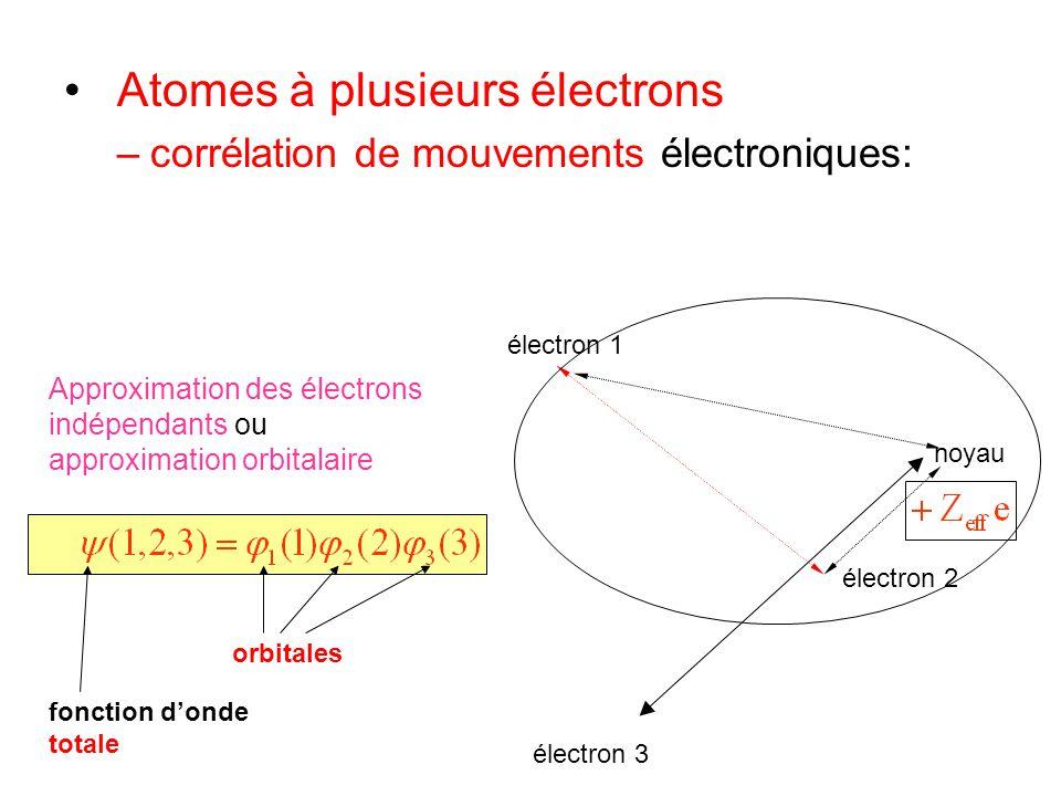 Atomes à plusieurs électrons