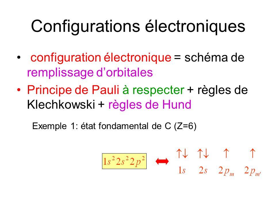 Configurations électroniques