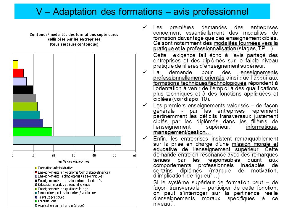 V – Adaptation des formations – avis professionnel