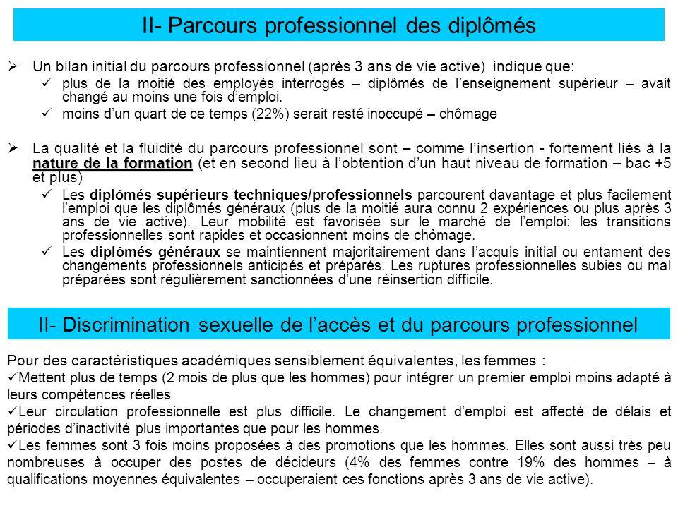 II- Parcours professionnel des diplômés