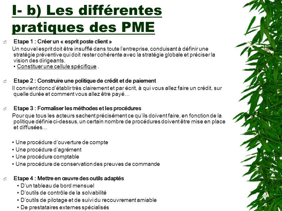 I- b) Les différentes pratiques des PME