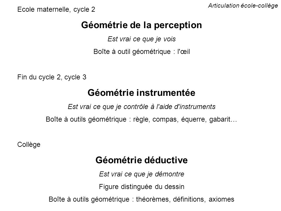 Géométrie de la perception Géométrie instrumentée