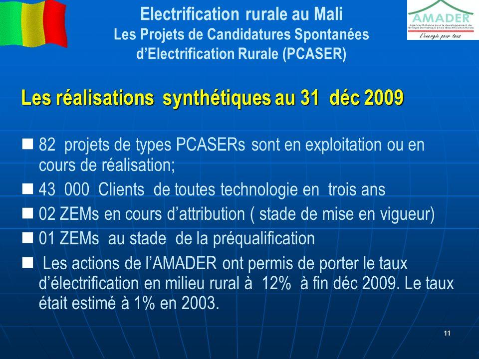Les réalisations synthétiques au 31 déc 2009