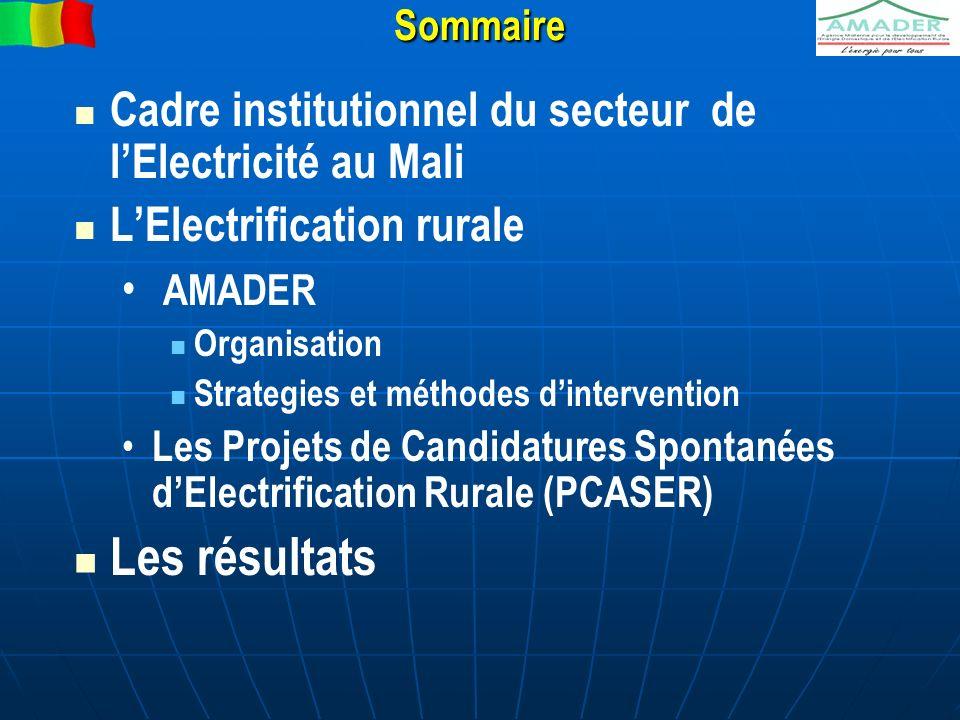 Les résultats Cadre institutionnel du secteur de l'Electricité au Mali