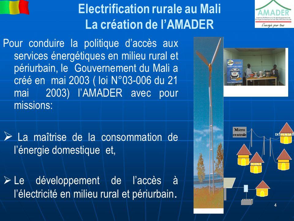 Electrification rurale au Mali La création de l'AMADER