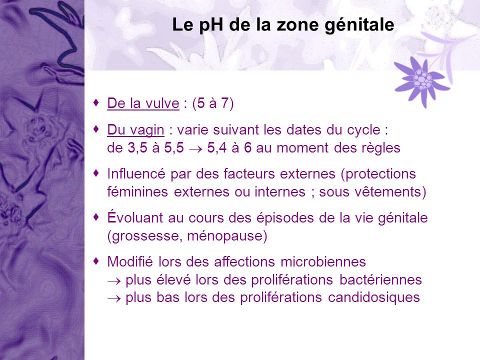 Le pH de la zone génitale