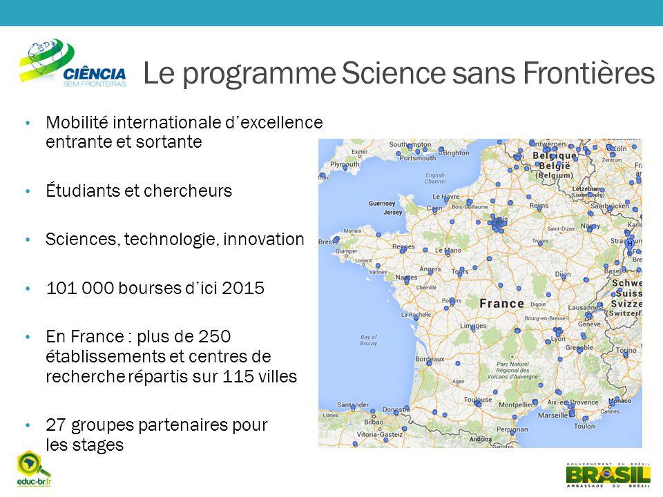 Le programme Science sans Frontières