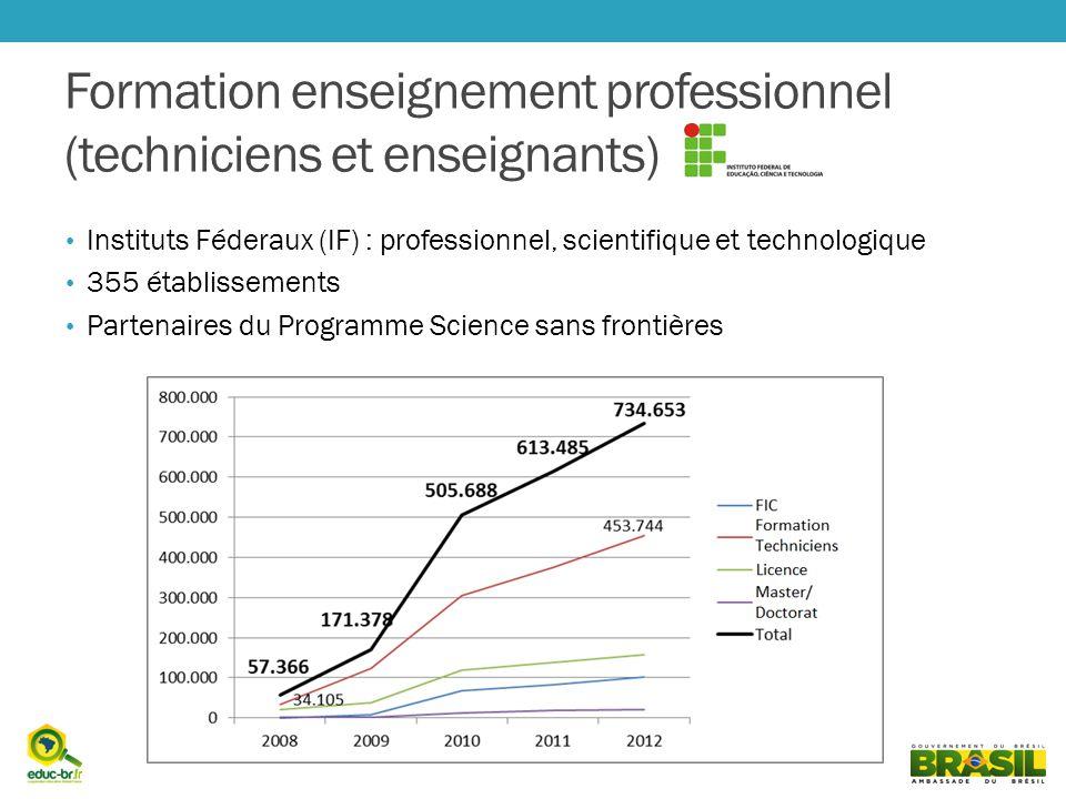 Formation enseignement professionnel (techniciens et enseignants)