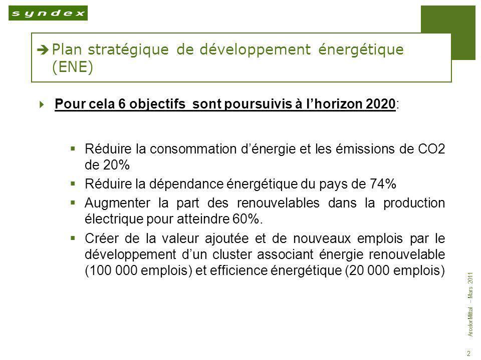 Plan stratégique de développement énergétique (ENE)