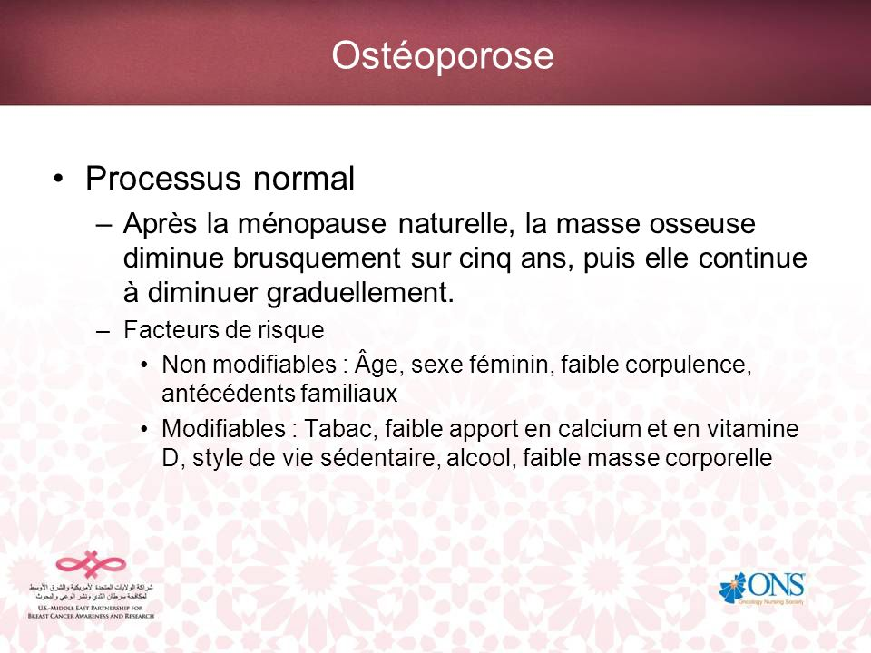 Ostéoporose Processus normal