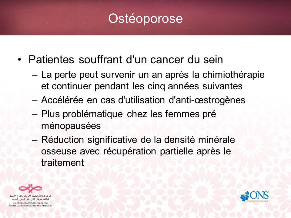 Ostéoporose Patientes souffrant d un cancer du sein