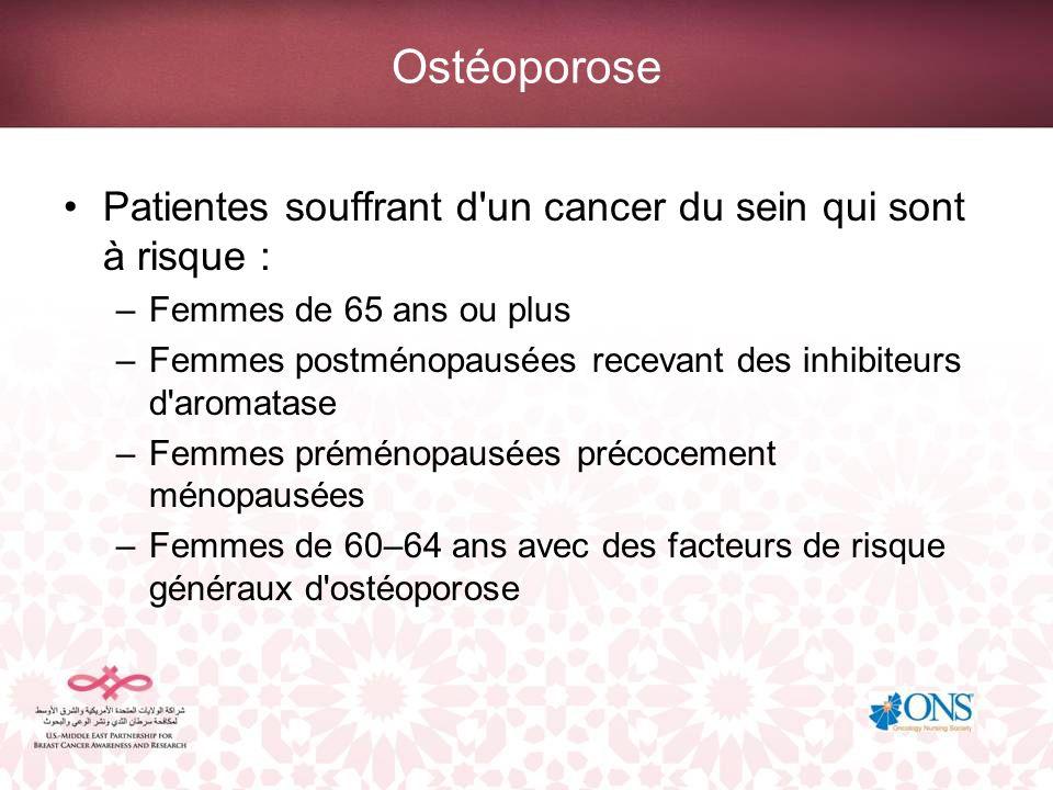 Ostéoporose Patientes souffrant d un cancer du sein qui sont à risque : Femmes de 65 ans ou plus.