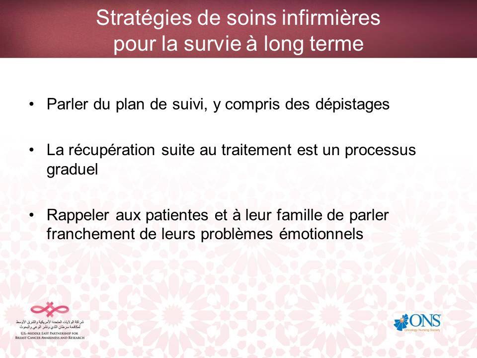 Stratégies de soins infirmières pour la survie à long terme