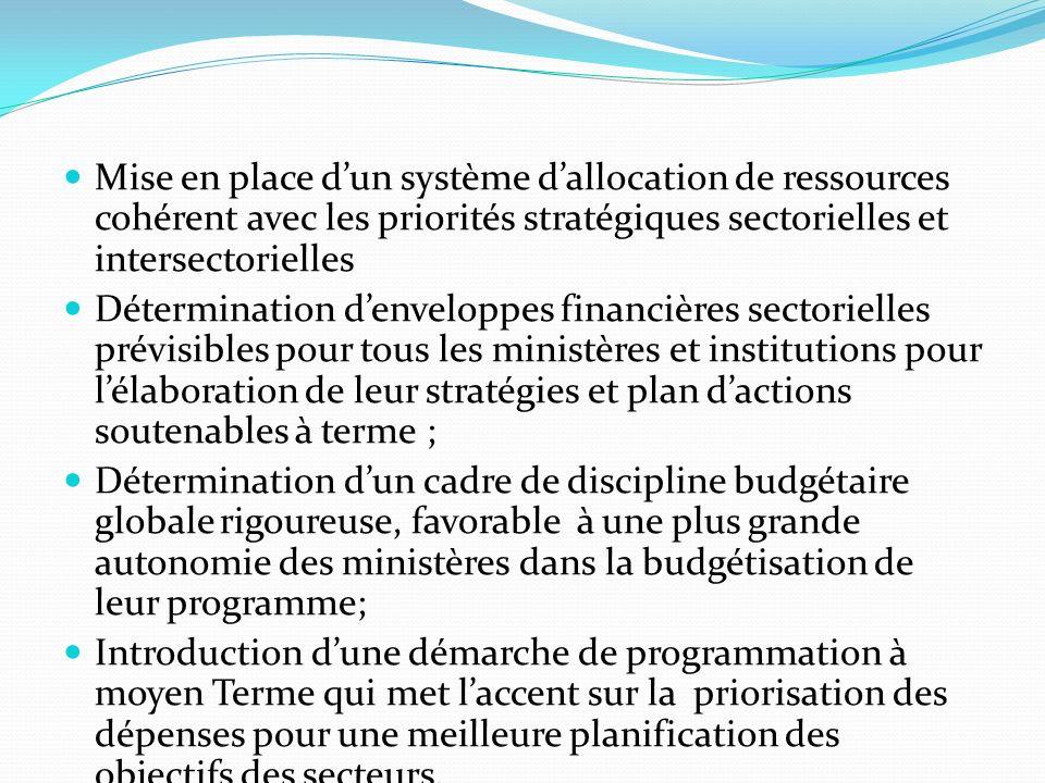 Mise en place d'un système d'allocation de ressources cohérent avec les priorités stratégiques sectorielles et intersectorielles