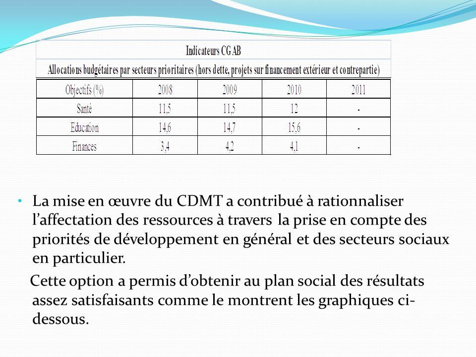 La mise en œuvre du CDMT a contribué à rationnaliser l'affectation des ressources à travers la prise en compte des priorités de développement en général et des secteurs sociaux en particulier.