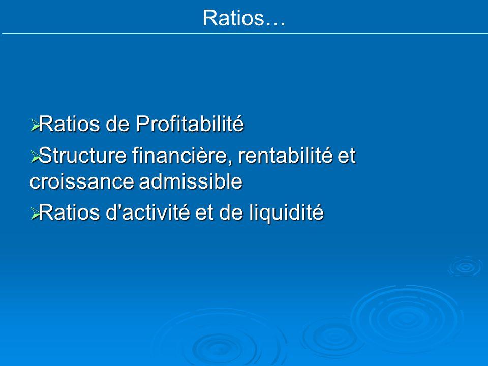 Ratios… Ratios de Profitabilité. Structure financière, rentabilité et croissance admissible.