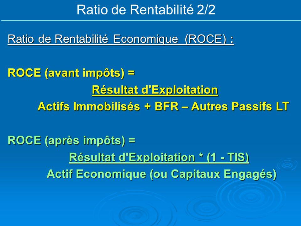 Ratio de Rentabilité 2/2 Ratio de Rentabilité Economique (ROCE) :