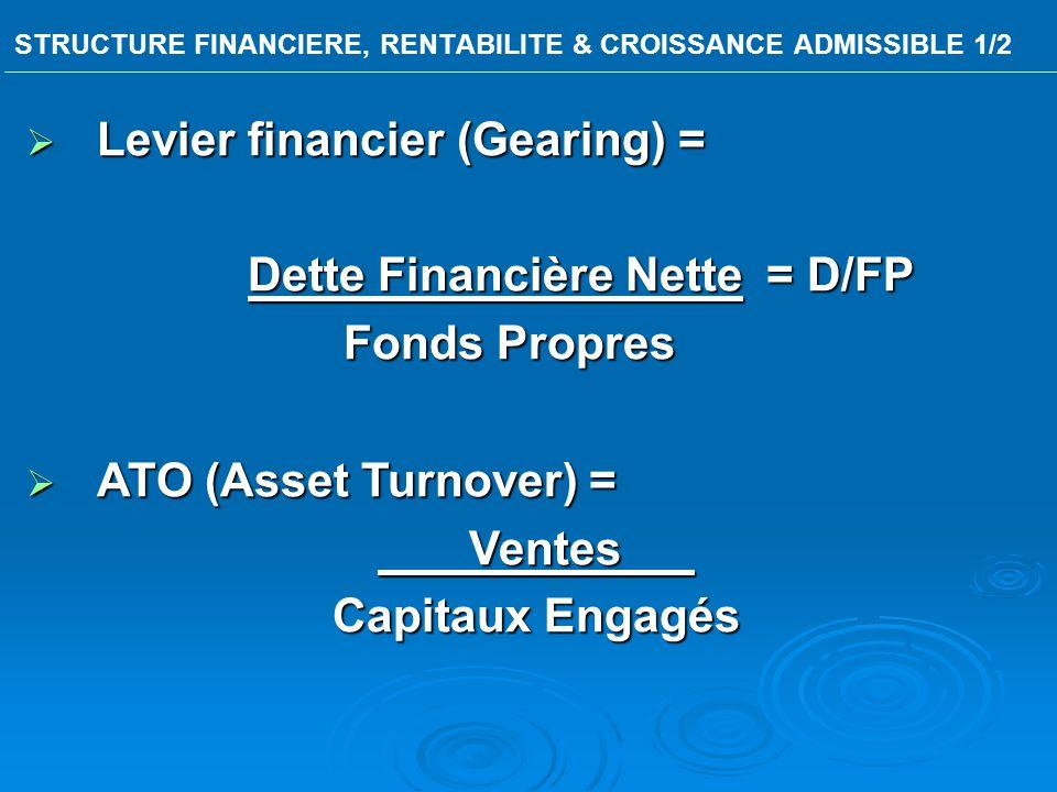 STRUCTURE FINANCIERE, RENTABILITE & CROISSANCE ADMISSIBLE 1/2