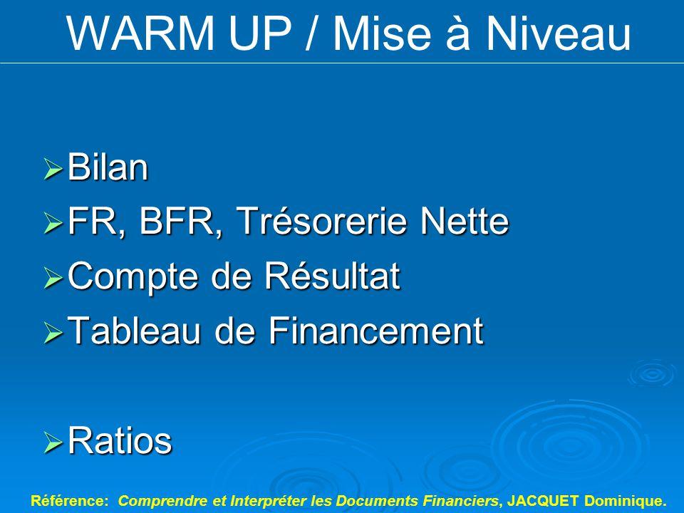 WARM UP / Mise à Niveau Bilan FR, BFR, Trésorerie Nette