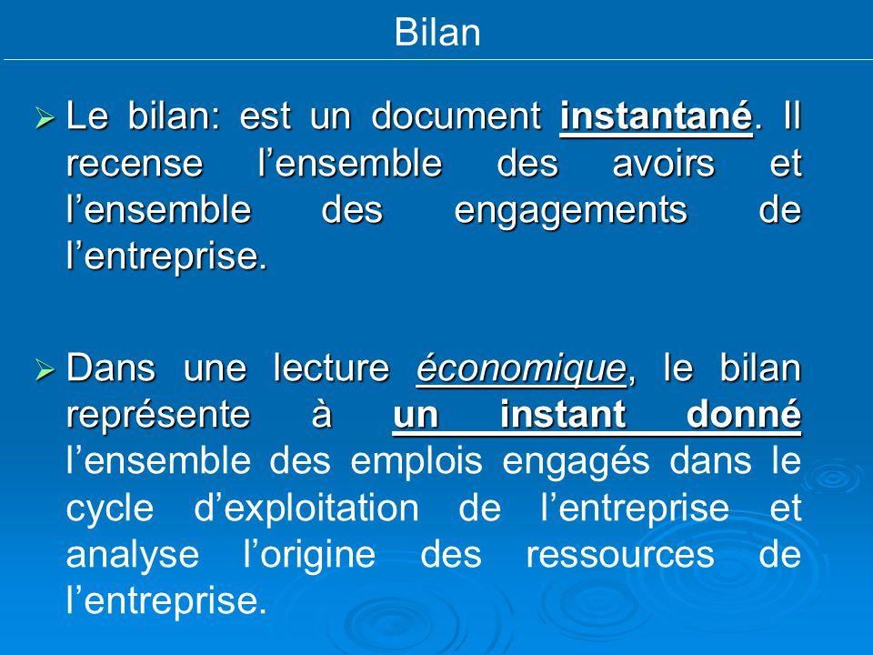 Bilan Le bilan: est un document instantané. Il recense l'ensemble des avoirs et l'ensemble des engagements de l'entreprise.