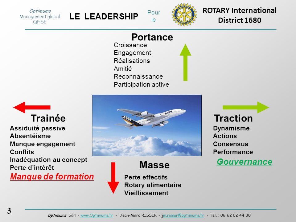 Trainée Traction Masse Gouvernance 3 Manque de formation Portance