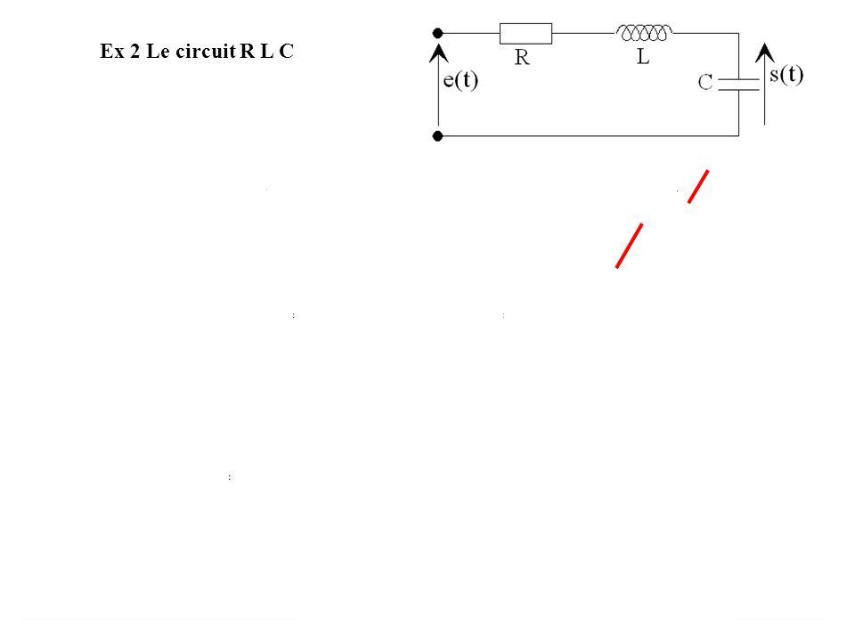 Ex 2 Le circuit R L C