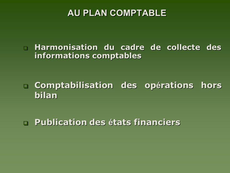 AU PLAN COMPTABLE Comptabilisation des opérations hors bilan