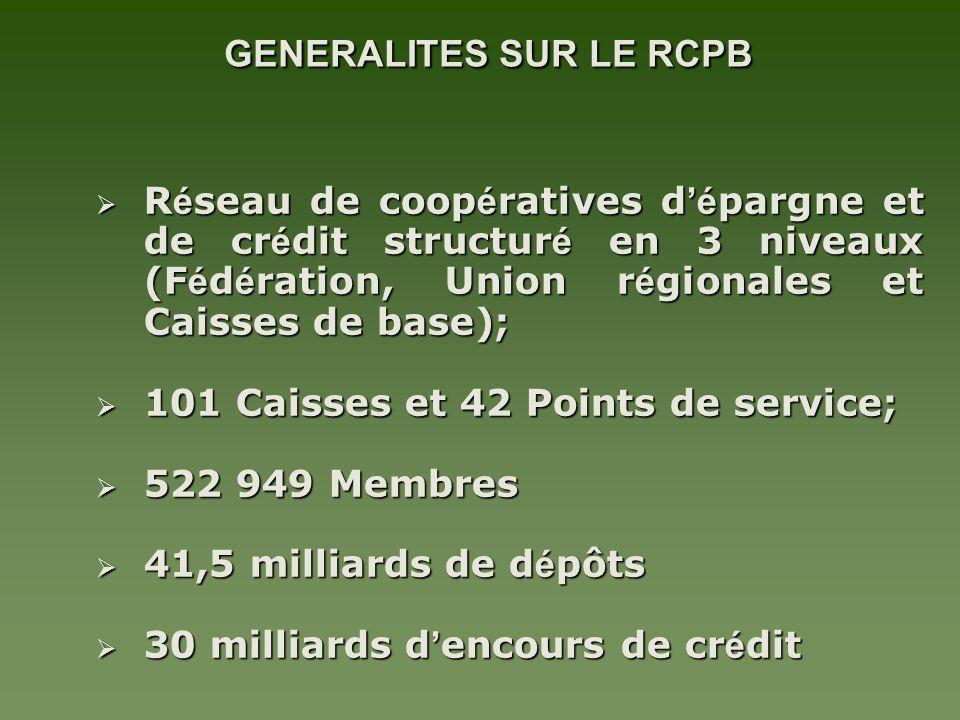 GENERALITES SUR LE RCPB