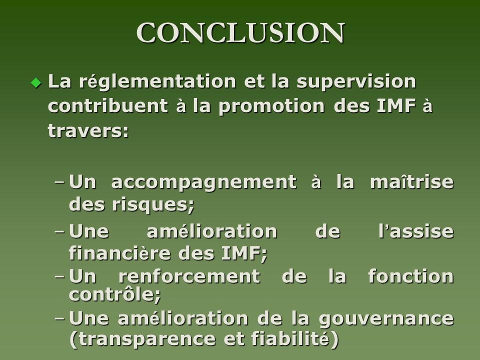 CONCLUSION La réglementation et la supervision contribuent à la promotion des IMF à travers: Un accompagnement à la maîtrise des risques;