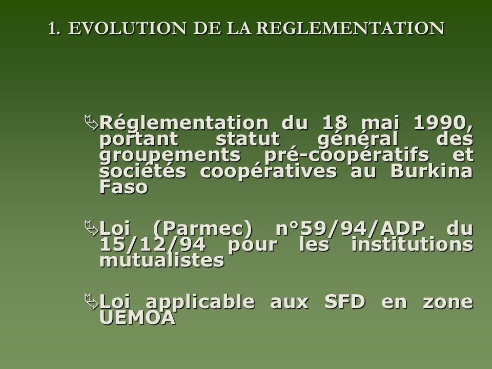 1. EVOLUTION DE LA REGLEMENTATION