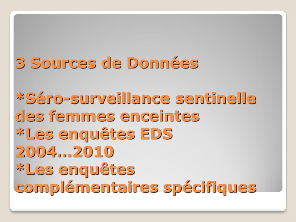 3 Sources de Données *Séro-surveillance sentinelle des femmes enceintes *Les enquêtes EDS 2004…2010 *Les enquêtes complémentaires spécifiques
