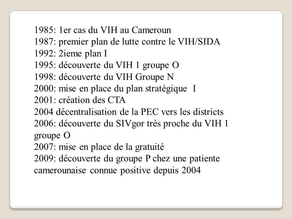 1985: 1er cas du VIH au Cameroun