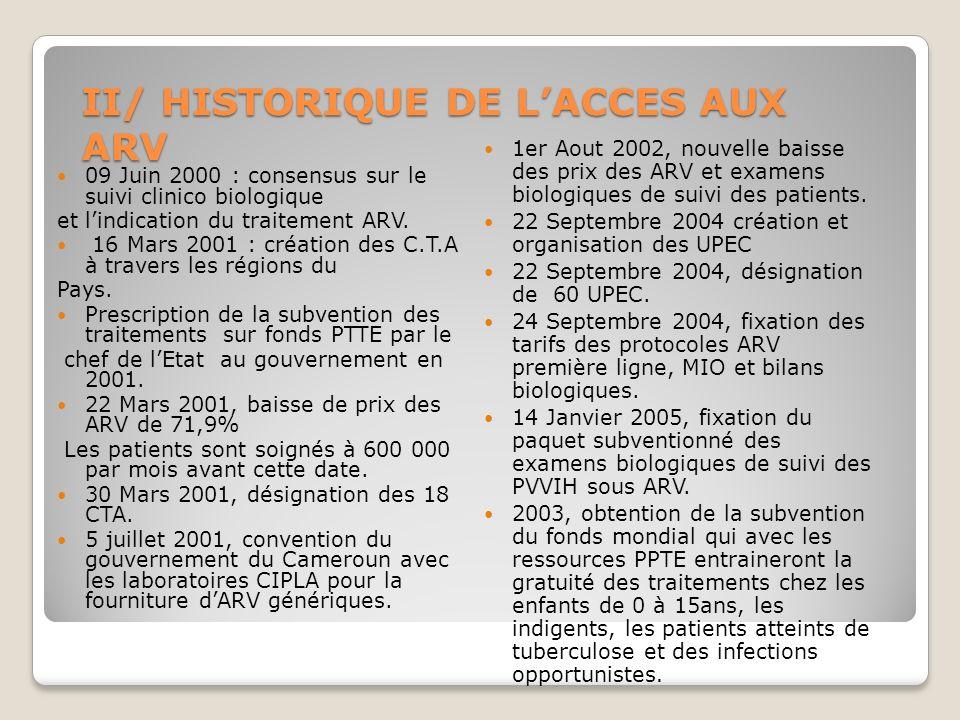 II/ HISTORIQUE DE L'ACCES AUX ARV