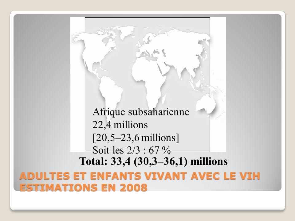 ADULTES ET ENFANTS VIVANT AVEC LE VIH ESTIMATIONS EN 2008