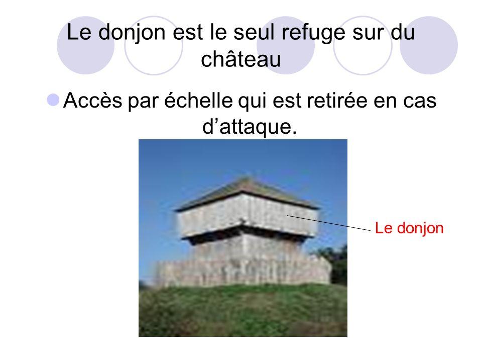 Le donjon est le seul refuge sur du château