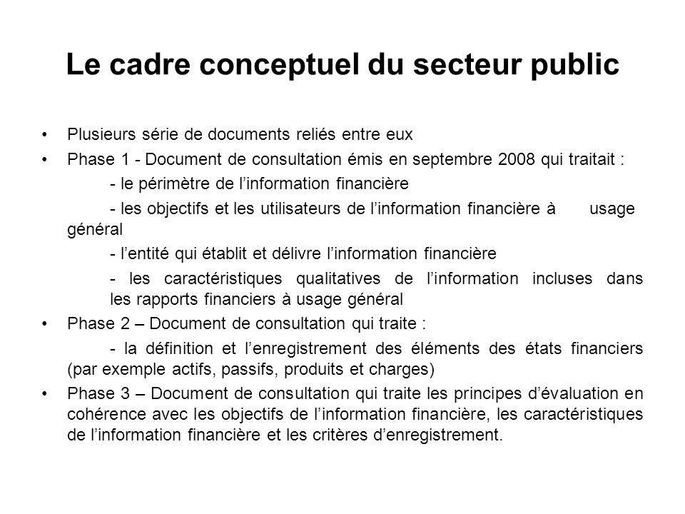 Le cadre conceptuel du secteur public