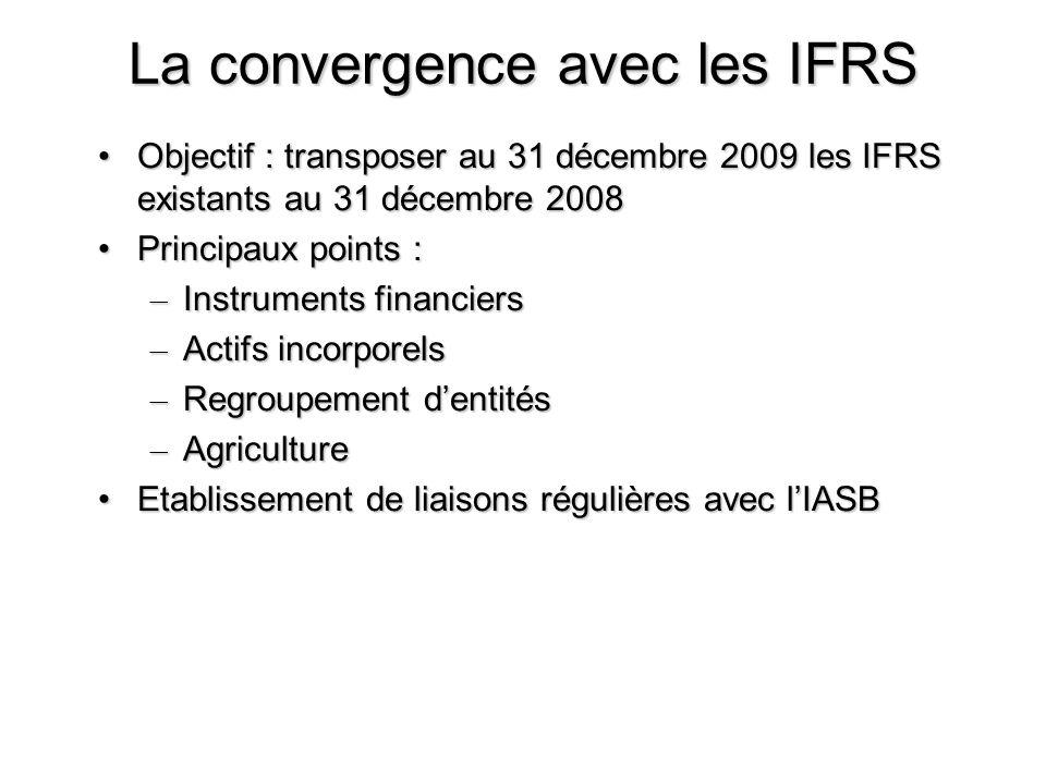 La convergence avec les IFRS