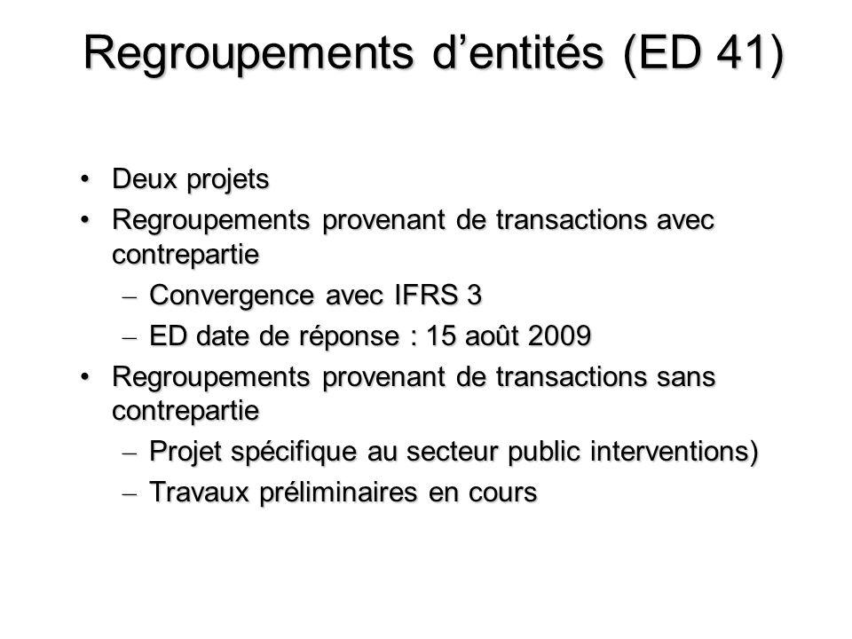 Regroupements d'entités (ED 41)