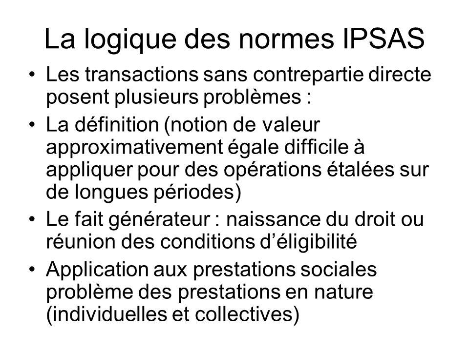 La logique des normes IPSAS