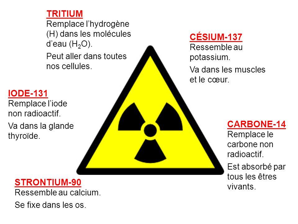 TRITIUM CÉSIUM-137 IODE-131 CARBONE-14 STRONTIUM-90