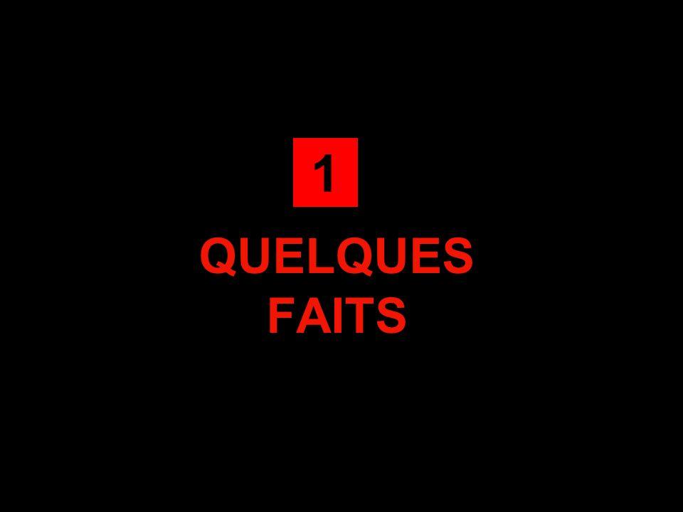 1 QUELQUES FAITS