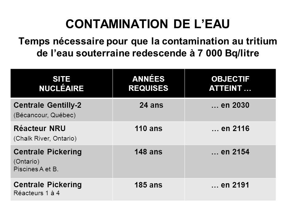 CONTAMINATION DE L'EAU Temps nécessaire pour que la contamination au tritium de l'eau souterraine redescende à 7 000 Bq/litre