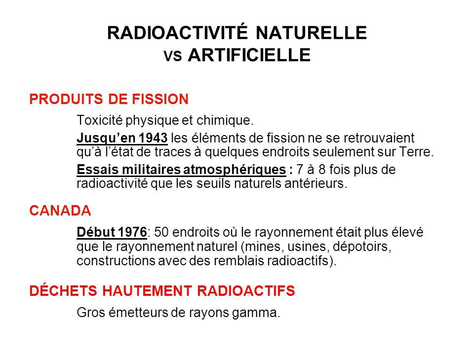 RADIOACTIVITÉ NATURELLE VS ARTIFICIELLE
